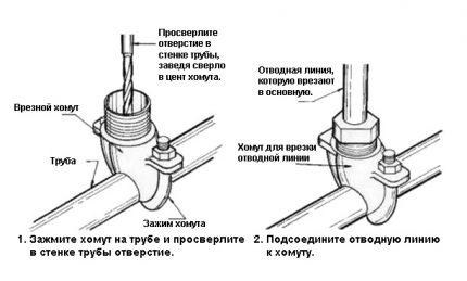 Urbju apkakles dizains