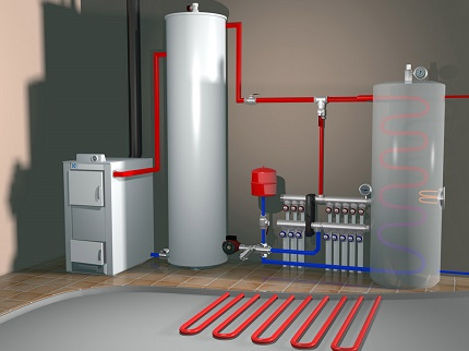 Typical scheme of a closed heating system