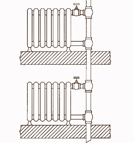 Vertical wiring