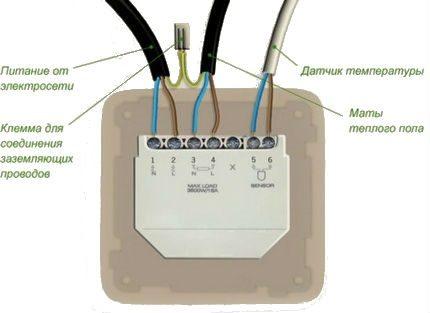 Wiring diagram in the socket
