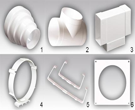 Formas elementi no plastmasas komplekta 3