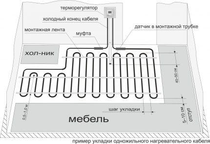 Sample installation diagram