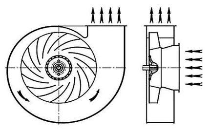 Radial fan circuit