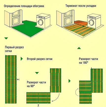 Termomātu klāšana