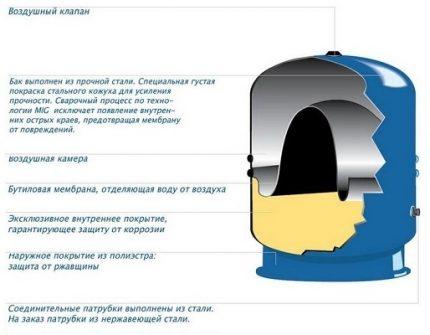 Akumuliatoriaus įtaisas