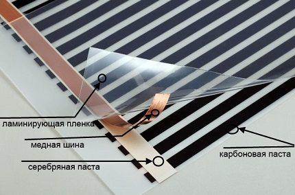 IR film structure