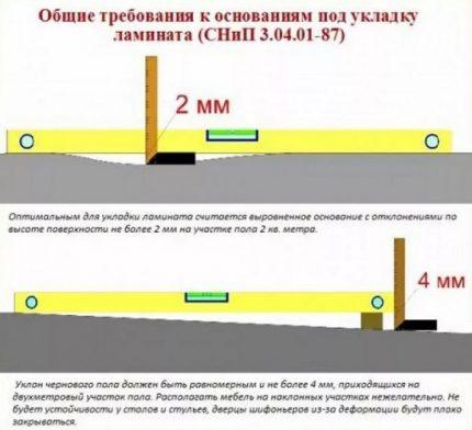 Laminate flooring requirements