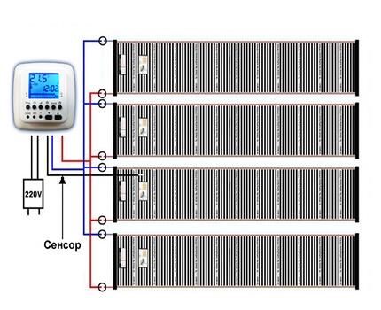 Optimum wiring for film floors
