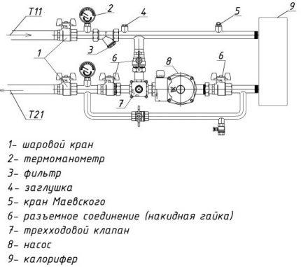 Sildītāja saistošo mezglu izkārtojums