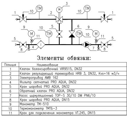 Shematiska diagramma