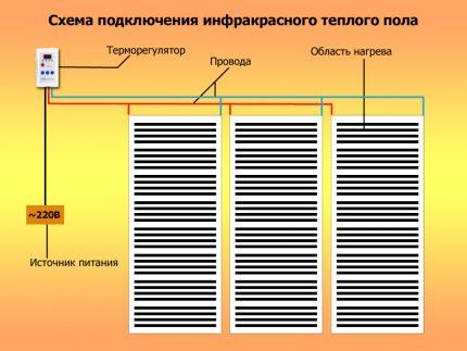 Warm floor connection diagram