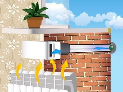 Wall air inlet