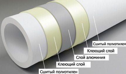 Plastmasas caurules ierīce