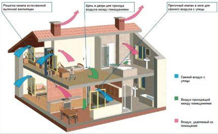 Dabiska tipa pieplūdes un izplūdes ventilācijas ierīce