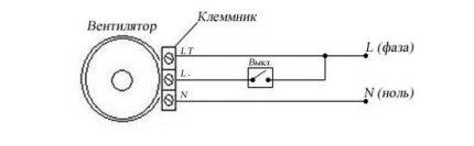 Schéma de connexion du ventilateur avec minuterie