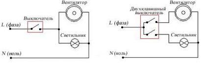 Schéma de câblage avec interrupteur à deux groupes