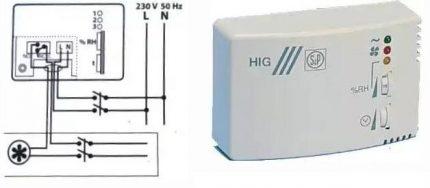 Schéma de connexion de l'hydrostat