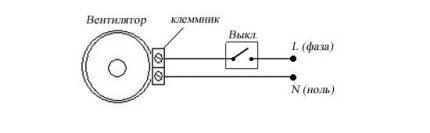 Schéma de câblage du ventilateur avec interrupteur