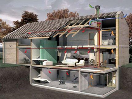 Conception du système de ventilation