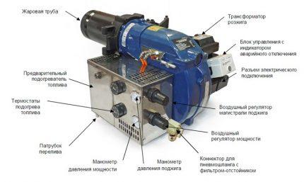 Burner device