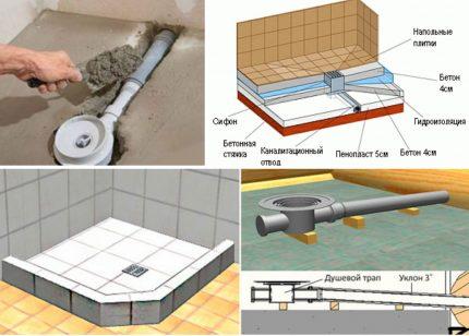 Enheten på golvet i duschen