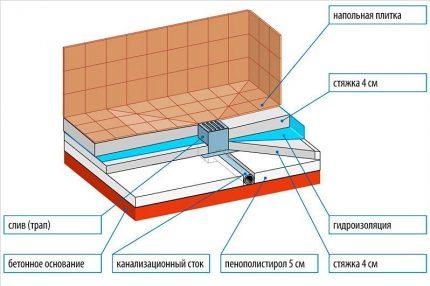 Betongpallhällsystem
