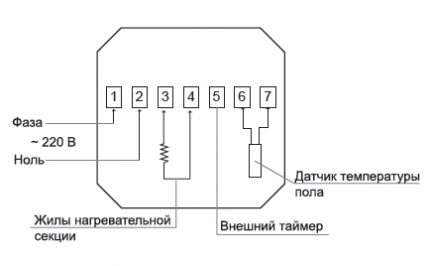 The electrical circuit of the thermoregular
