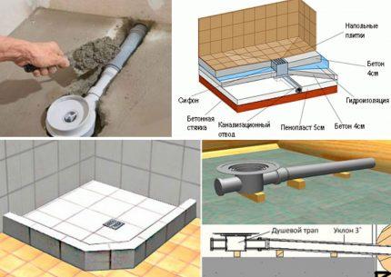 Alternativ för anslutning av vattenavlopp