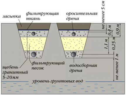 Filtra lauka ierīce