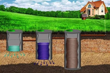 Scheme of a septic tank made of concrete rings