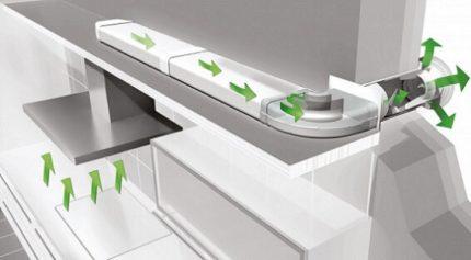 Ventilation duct for cooker hood