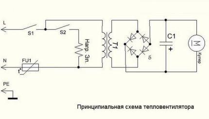 Circuit de chauffage du ventilateur