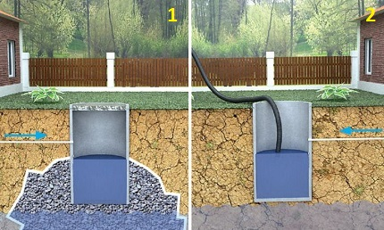 Types of Drain Pits