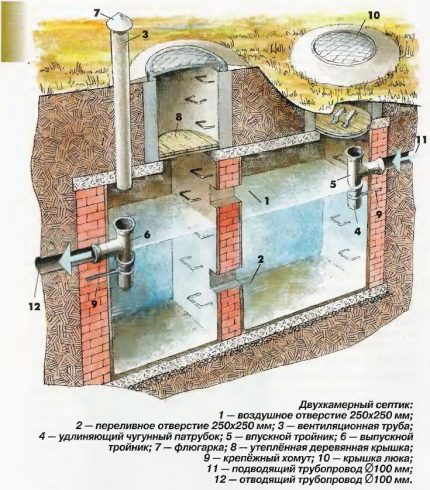 two-chamber drain pit