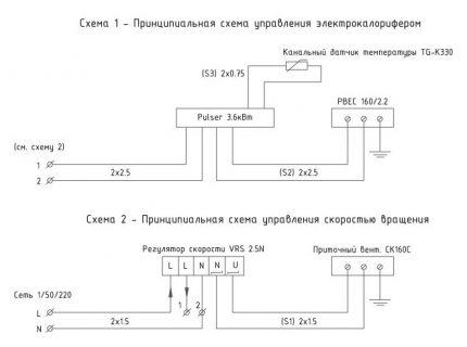Schémas de commande et de connexion du chauffage