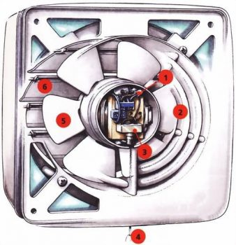 Dispositif de soupape d'échappement