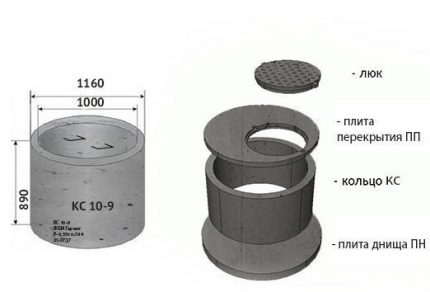 Reinforced concrete ring options