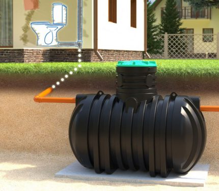 Storage septic tank