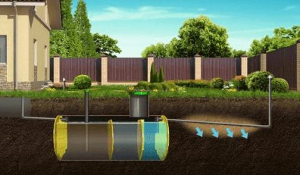 Septic tank with soil treatment
