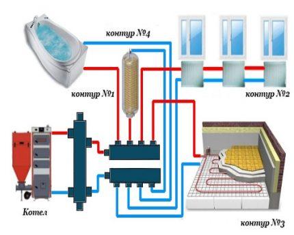 Hydraulic distributor comb