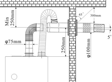Coaxial Chimney