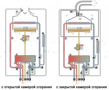 Boiler circuit