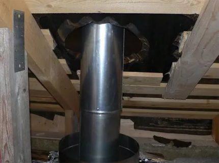 Passage de cheminée à travers le plafond et le toit