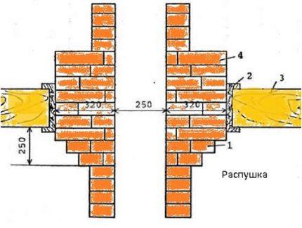 Diagramme du dispositif de cheminée