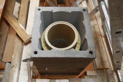 Ceramic chimney system