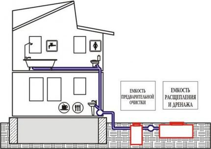Wiring diagram in a two-story house