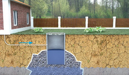 Do-it-yourself sewerage of a country house
