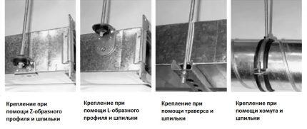 Montage lors de l'installation de conduits rigides