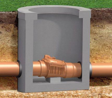 Horizontalus kanalizacijos atbulinis vožtuvas