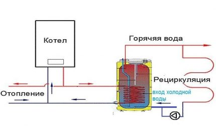 Recirculation wiring diagram